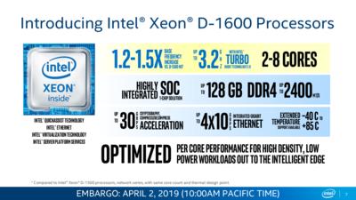 Intel Xeon D-1600