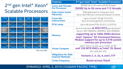 Intel Cascade Lake DL Boost VNNI