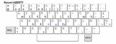 AFNOR norme claviers français
