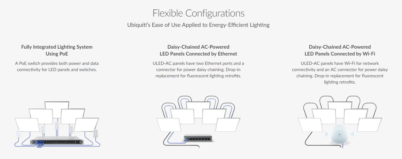 Ubiquiti InuFi LED