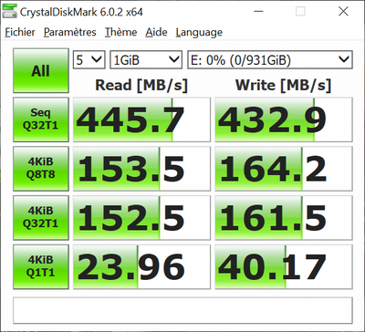 Performances CrystalDiskMark MX500 1 To USB M.2 S-ATA
