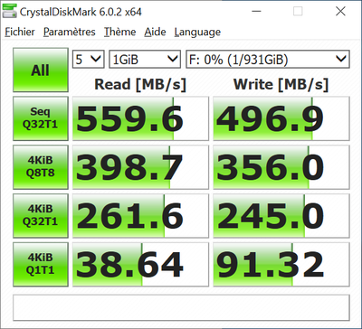Performances CrystalDiskMark MX500 1 To M.2 S-ATA