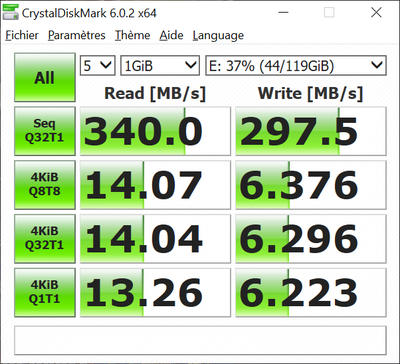 Performances CrystalDiskMark SanDisk Extreme Pro 128 Go