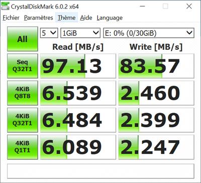 Performances microSD Sandisk Extreme Pro 32 Go
