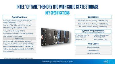 Intel Optane H10