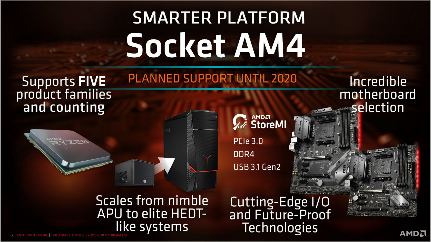 AMD AM4 Support 2020