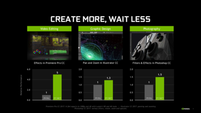 NVIDIA GeForce GTX 16 Portables