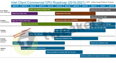 Intel Roadmap 10 nm Tweakers