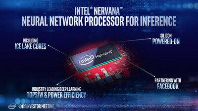 Intel XPU