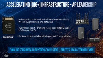 Intel Ice Lake Wi-Fi 6
