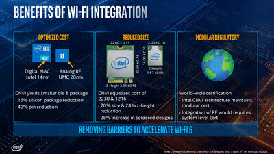 Intel Ice Lake Wi-Fi 6