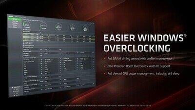 AMD Zen 2 Ryzen Fréquences