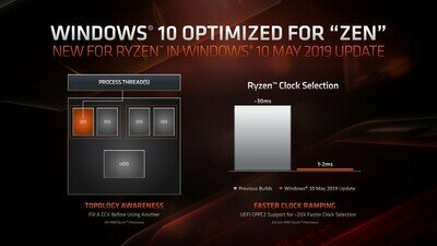 AMD Zen 2 Ryzen Windows 10 May 2019