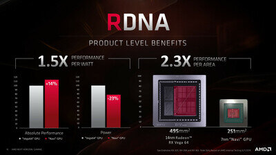 AMD Navi 7 nm