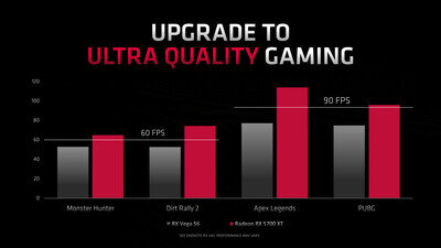 AMD Radeon RX 5700 XT Vega 56