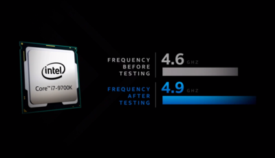 Intel Performance Maximizer OC