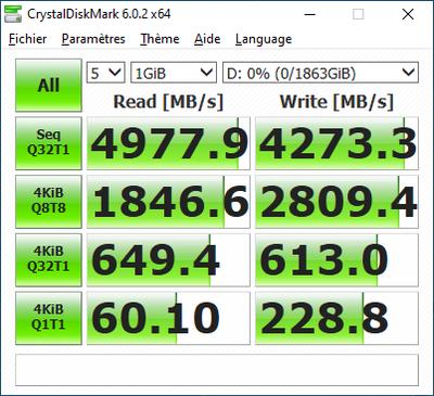 SSD Gigabyte Aorus PCIe 4.0 CDM