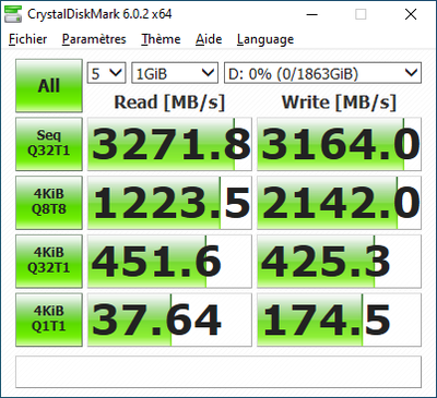 SSD Gigabyte Aorus PCIe 3.0 CDM