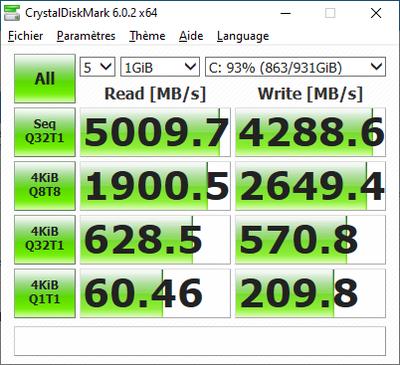 SSD Gigabyte Aorus PCIe 4.0 Full CDM 1 Go