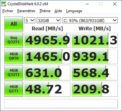 SSD Gigabyte Aorus PCIe 4.0 Full CDM 32 Go
