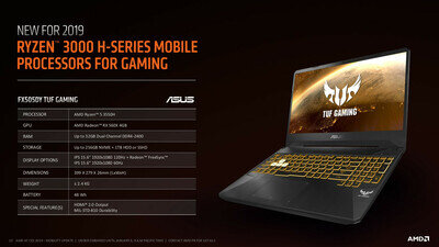 AMD Ryzen ASUS FX505DY TUF Gaming