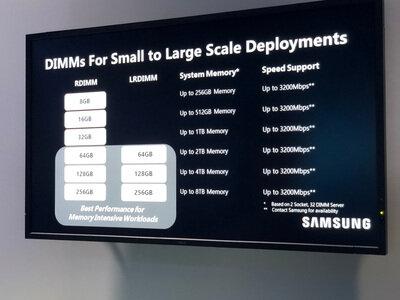 Samsung 256 Go DDR4 (L)RDIMM