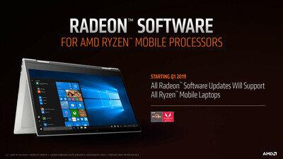 AMD Ryzen Mobile Pilotes 2019