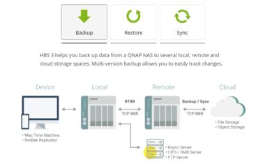 QNAP TechDay 2020