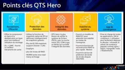 QTS Hero