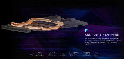 Gigabyte Aorus Gaming Box GeForce RTX 2080 Ti