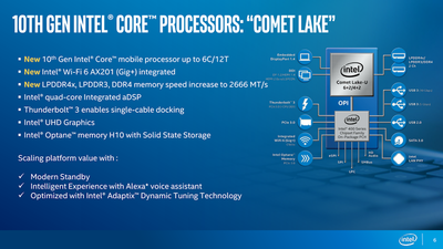 Intel Comet Lake Mobile