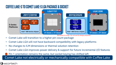 Intel Comet Lake-S Fuite