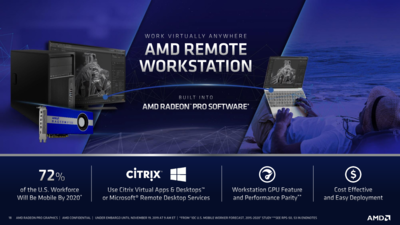 Radeon Pro W5700 Slides