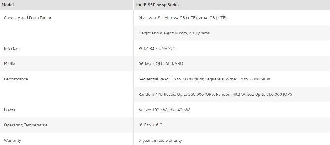 SSD Intel 665p