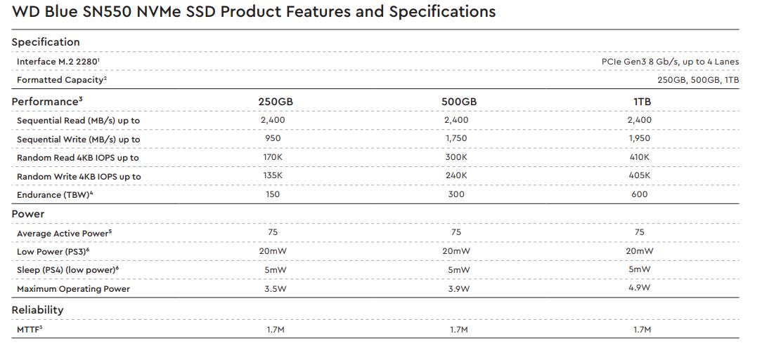 SSD SN550
