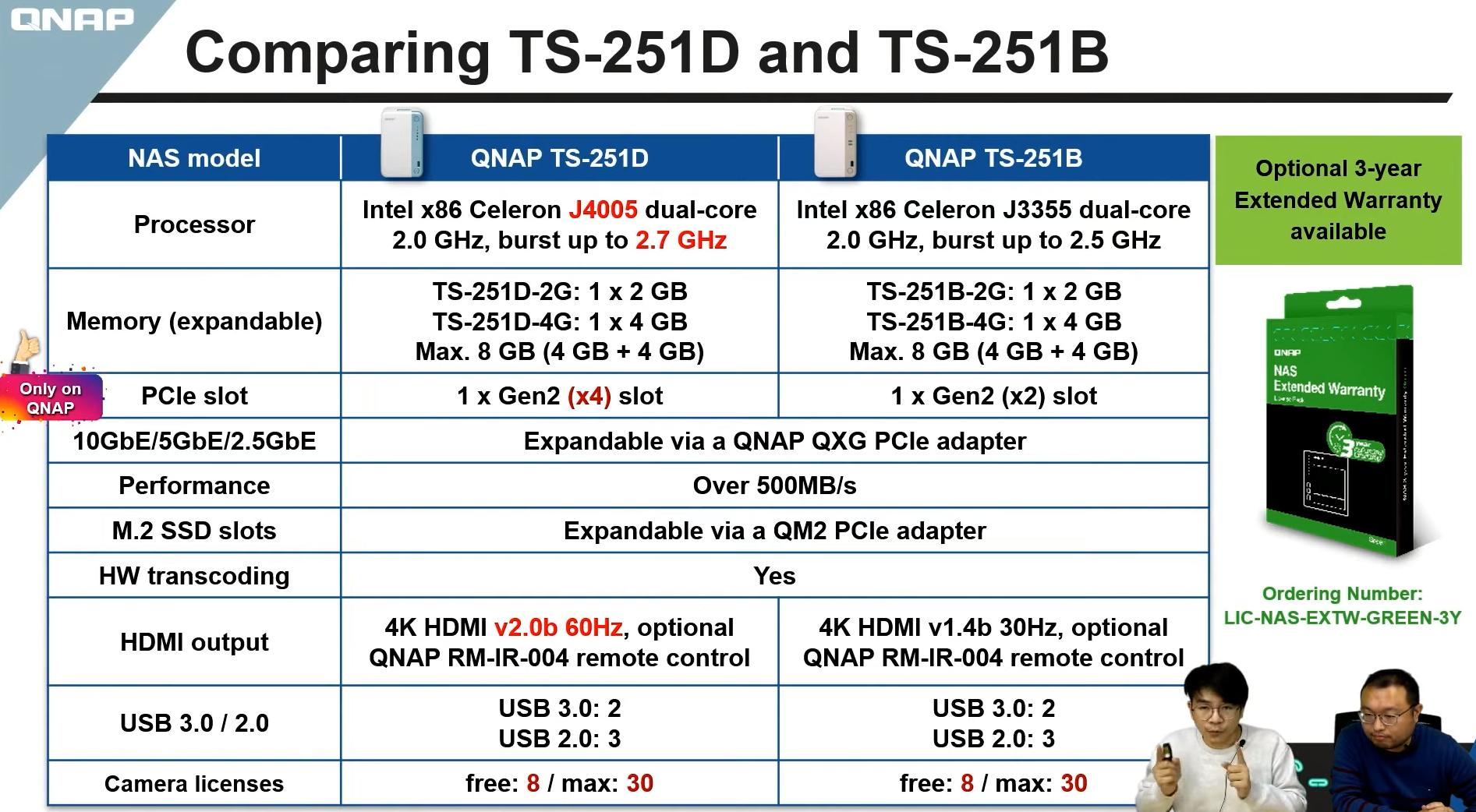 QNAP TS-251D