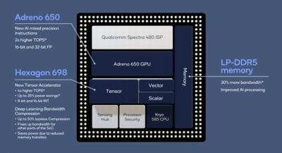 Qualcomm Snapdragon 865 765 x50 X55