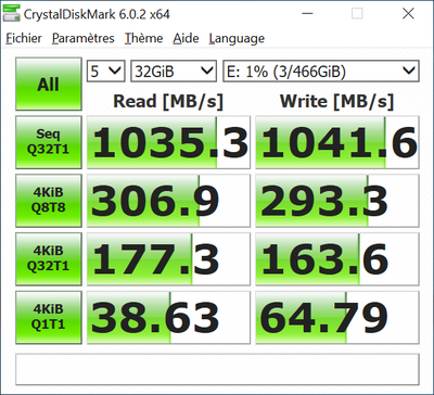 Performances CrystalDiskMark 970 EVO 500 Go USB M.2 PCIe NVMe