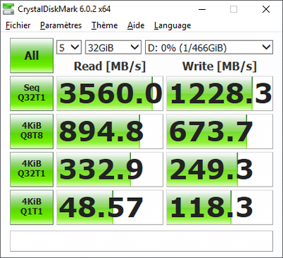 Performances CrystalDiskMark 970 EVO 500 Go M.2 PCIe NVMe