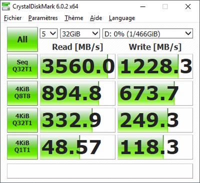 Performances CrystalDiskMark 970 EVO 500 Go M.2 PCIe NVMe