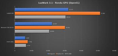 Radeon VII Benchs LuxMark