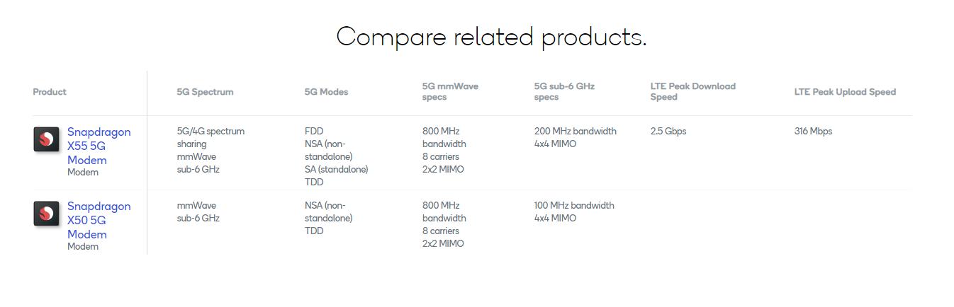 Qualcomm 5G Snapdragon X55
