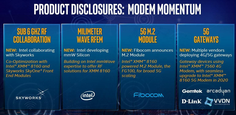 Intel MWC 2019 XMM 8160