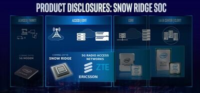 Intel MWC 2019 Snow Ridge