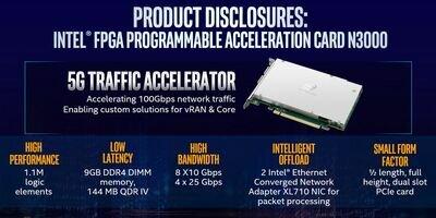 Intel MWC 2019 FPGA N3000