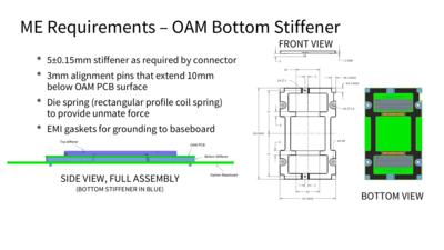 Open Compute Platform OAM Module