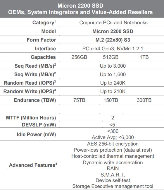 SSD Micron 2200