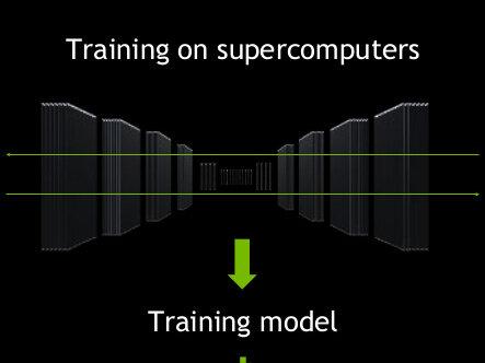 Deep Learning Super Sampling (DLSS) de NVIDIA : il reste encore du travail