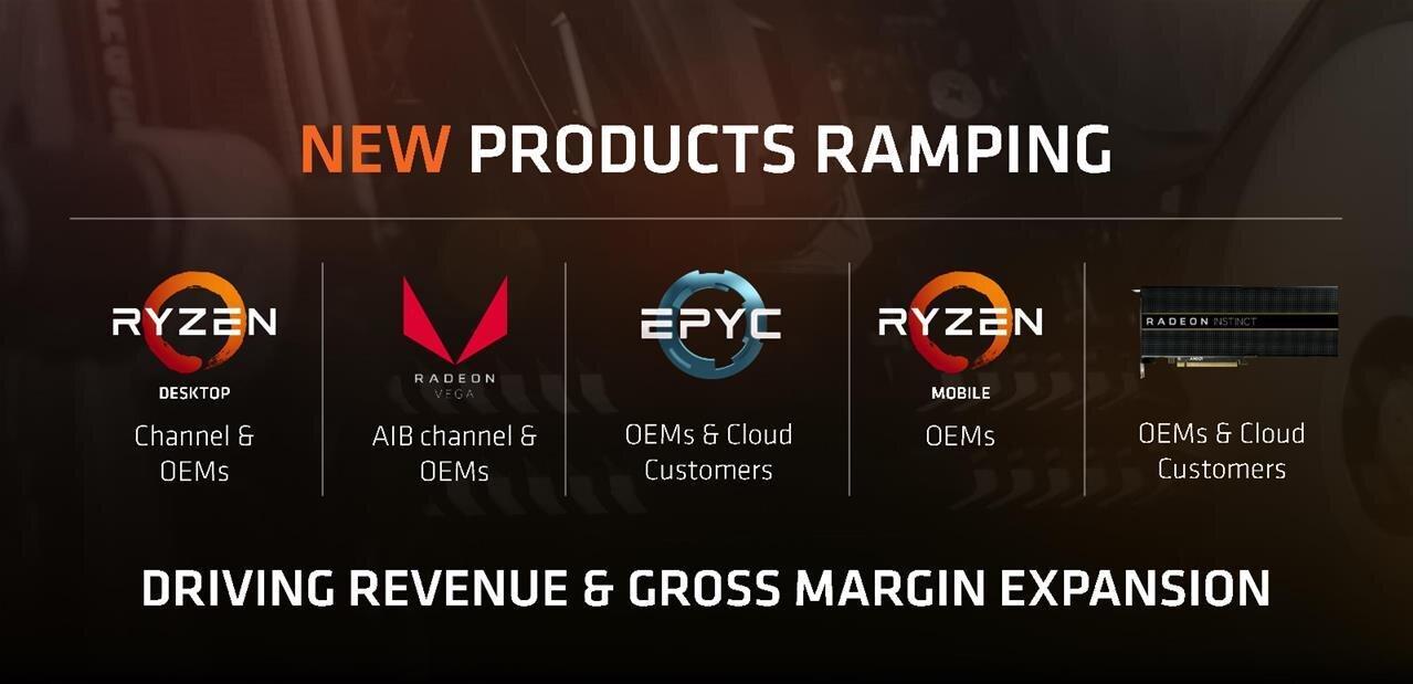 De la Radeon Vega Frontier aux CPU Epyc, AMD détaille son plan de reconquête d'ici à 2020