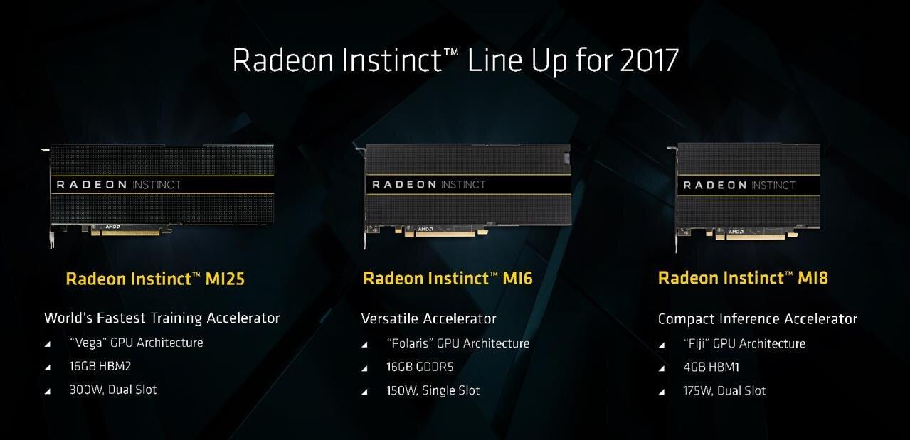 La Radeon Instinct MI25 (Vega) arrive en juillet, AMD détaille ses caractéristiques